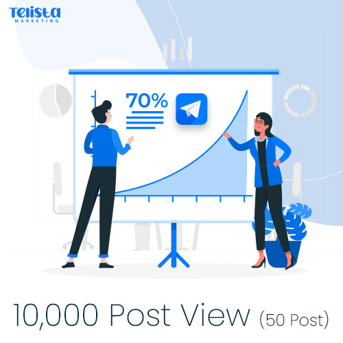 10000-post-view