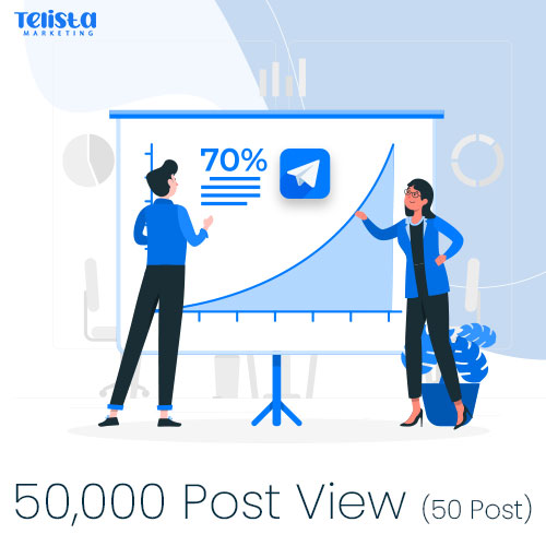 50000-post-view